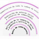 \Servidor_dellFilesystemVIC�1-COMUNICACION�0-VIC CONTENIDO
