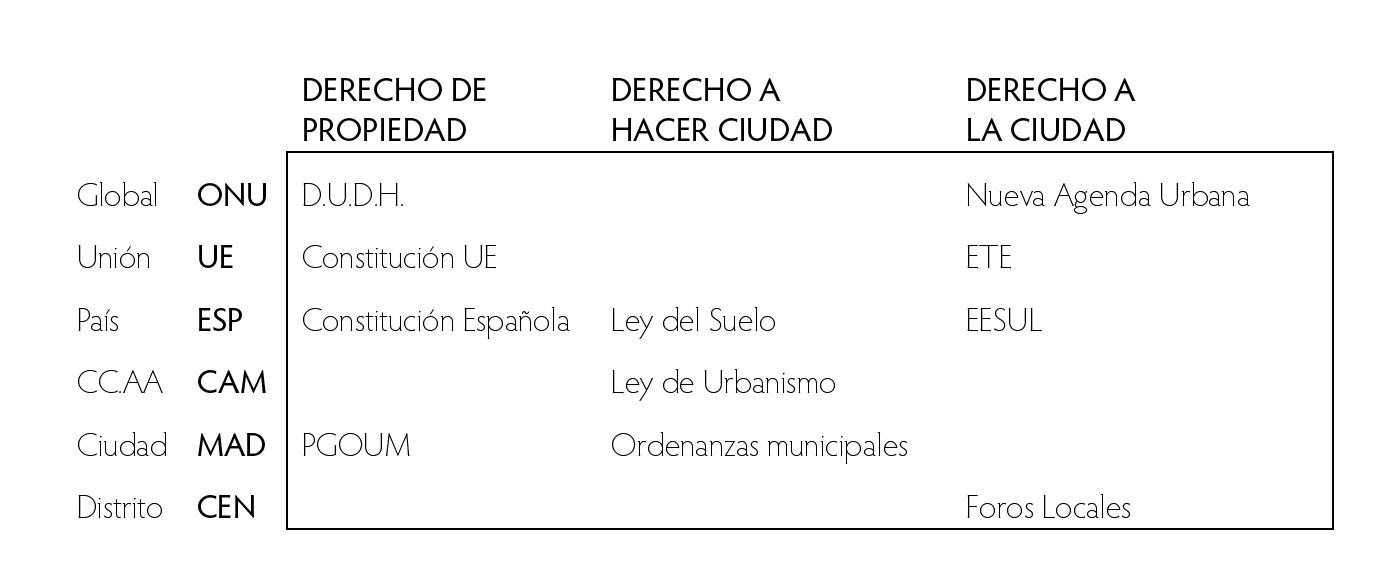 Comprar propiedades en el norte de España