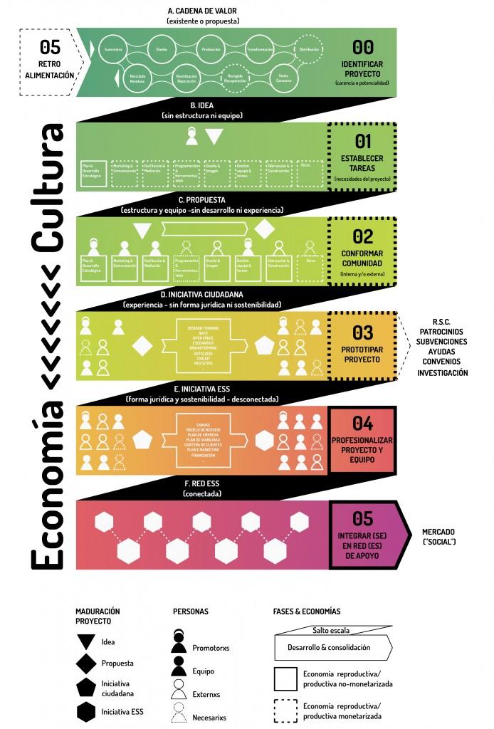 diagrama proyecto copia