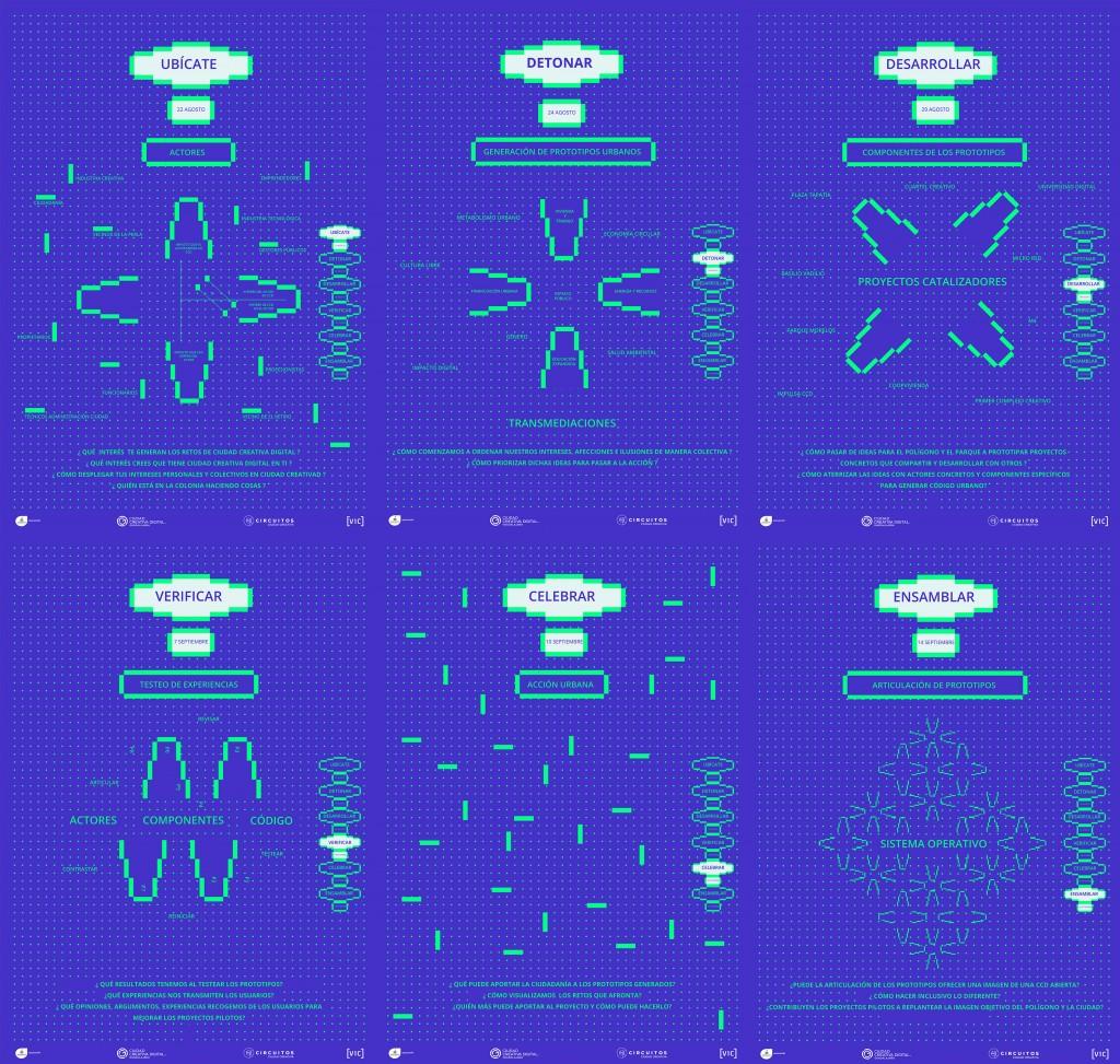CCDLAB circuitos vic